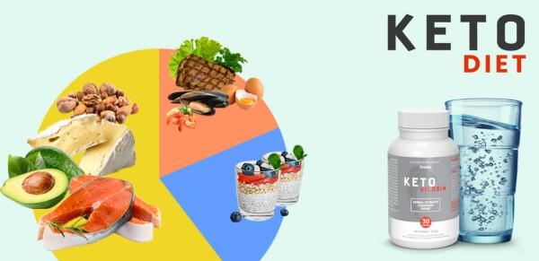 δίαιτα κετό, δίαιτα κετό, κάψουλες κετό βιλοσίνη